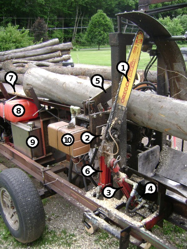 Fixed Throttle Operation